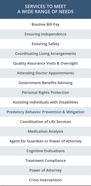 IKOR's Aging Life Care Managers help individuals through a Life Management Advocacy Plan and Bill Pay Services image